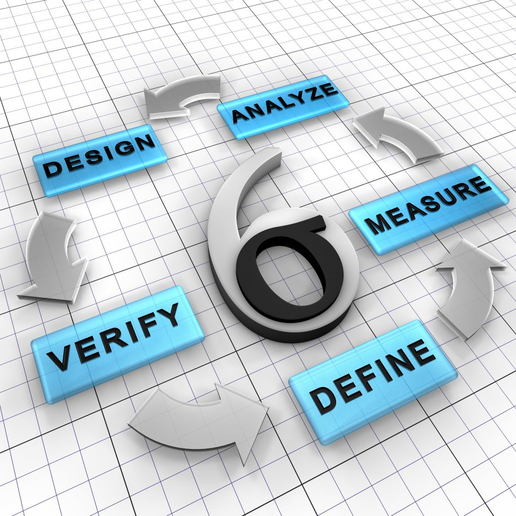 DMADV is a business management strategy for new project that has five steps: Define, Measure, Analyze, Design, Verify